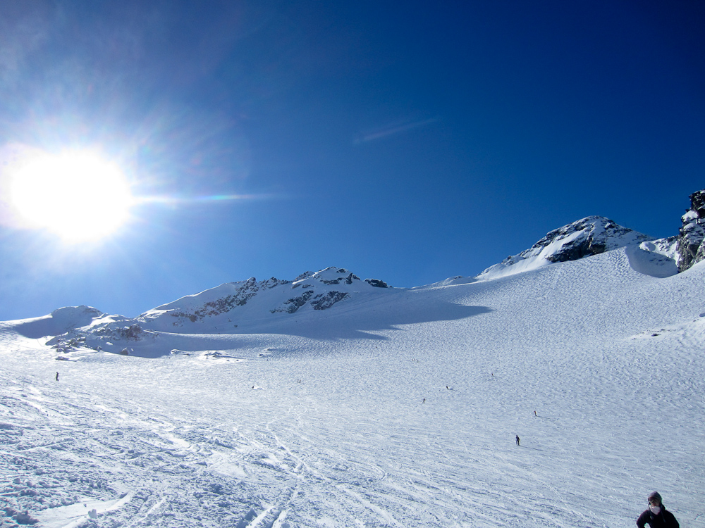 Snowboarding in Whistler: Conclusion